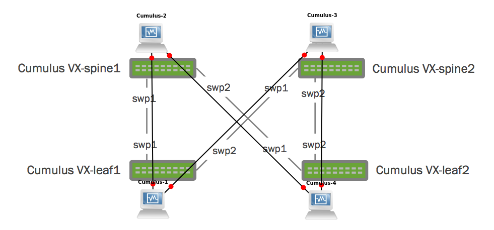 SWP connections